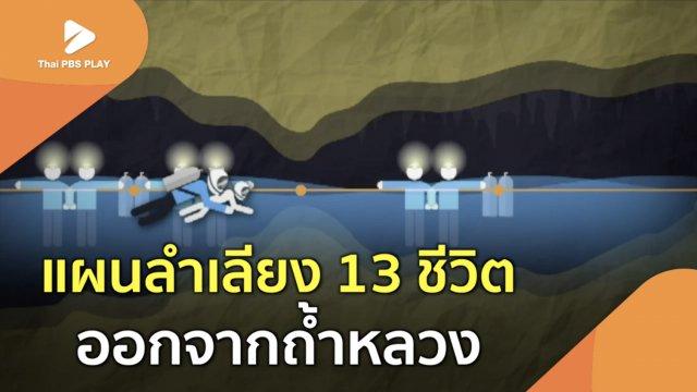 แผนลำเลียง 13 ชีวิต ออกจากถ้ำหลวง