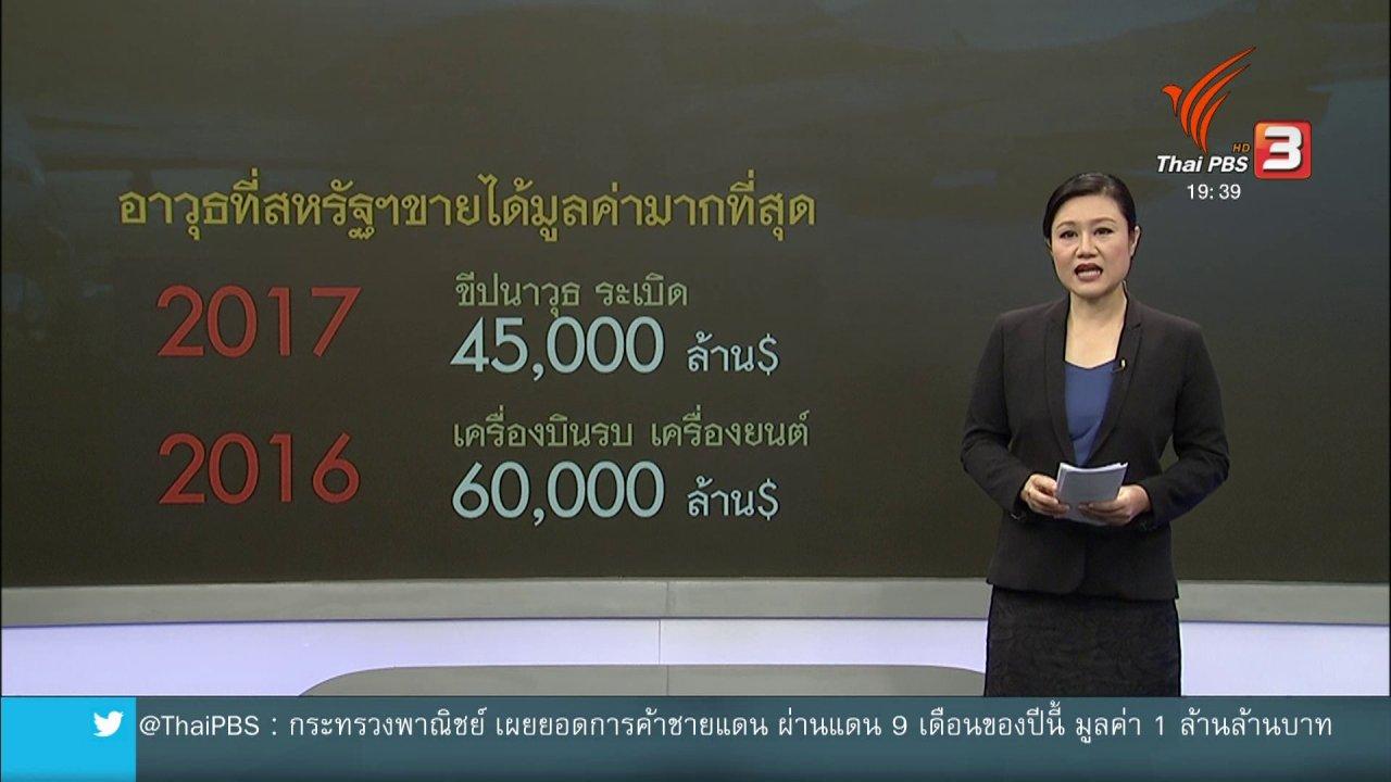 ข่าวค่ำ มิติใหม่ทั่วไทย - วิเคราะห์สถานการณ์ต่างประเทศ : เผยธุรกิจค้าอาวุธสหรัฐฯ อำนาจต่อรองทางเศรษฐกิจ