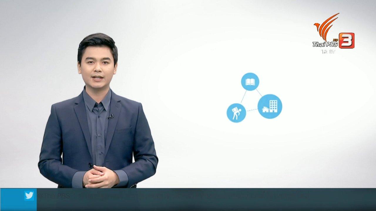 ข่าวค่ำ มิติใหม่ทั่วไทย - ส.ว.ได้มาอย่างไร ?