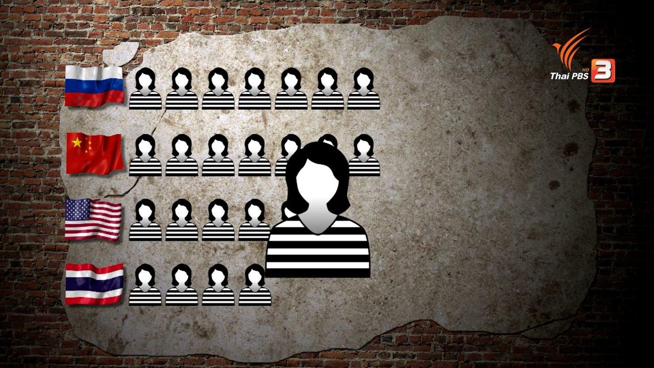 ข่าวเจาะย่อโลก - ข้อกำหนดกรุงเทพฯ แนวปฏิบัติผู้ต้องขังหญิง ต้นแบบทั่วโลก
