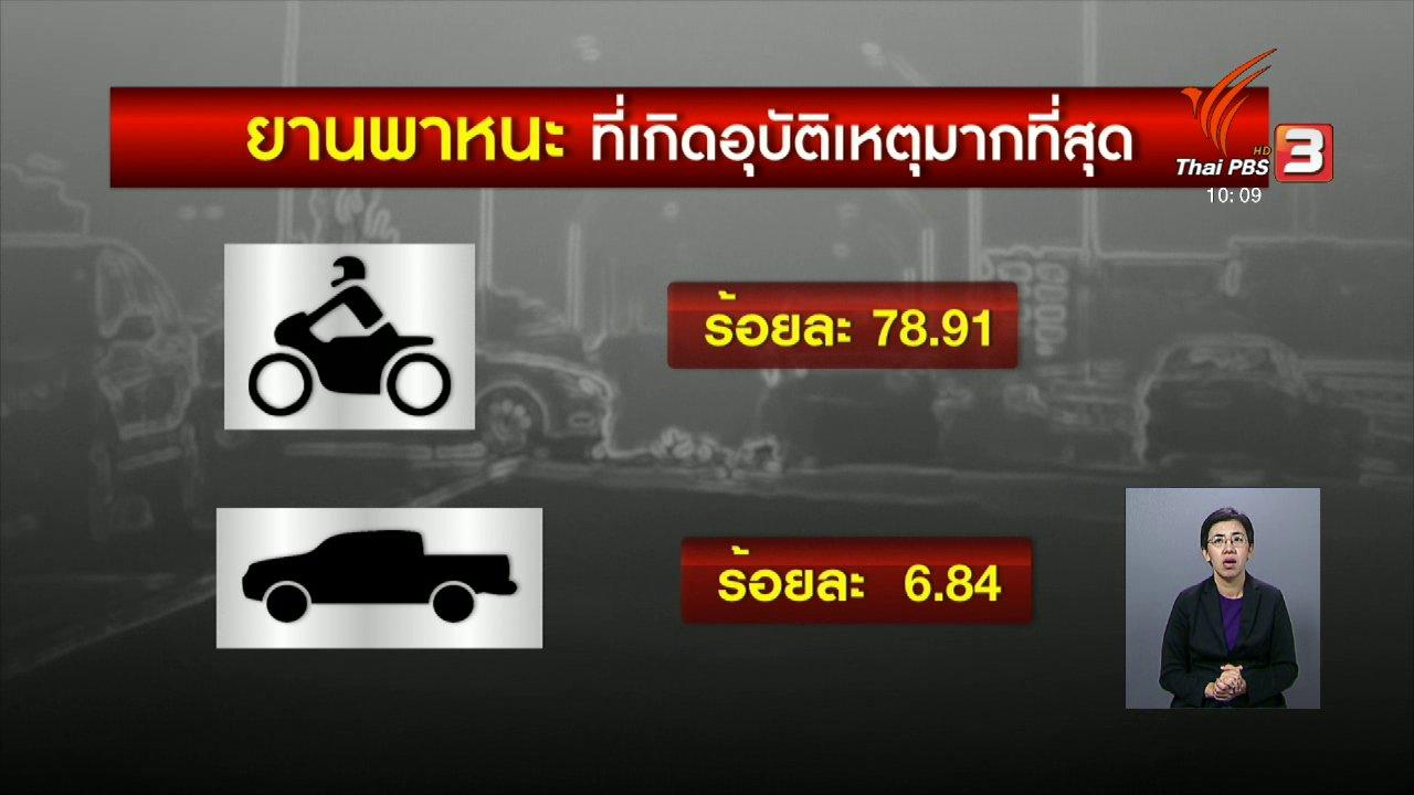 จับตาสถานการณ์ - ตัวเลขผู้เสียชีวิตจากอุบัติเหตุทางถนนลดลงกว่าปีก่อน