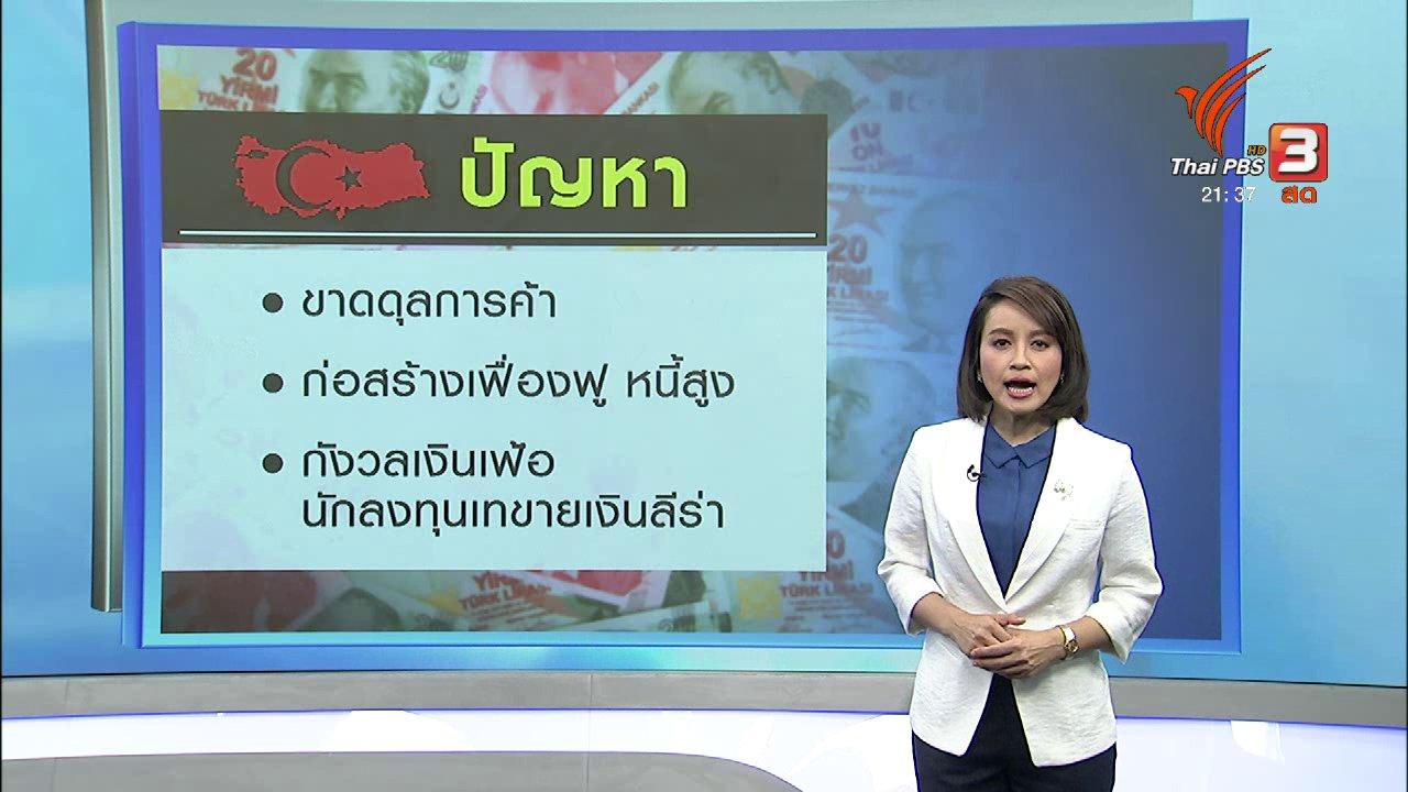 ที่นี่ Thai PBS - สัญญาณเตือน วิกฤตค่าเงินลีรา