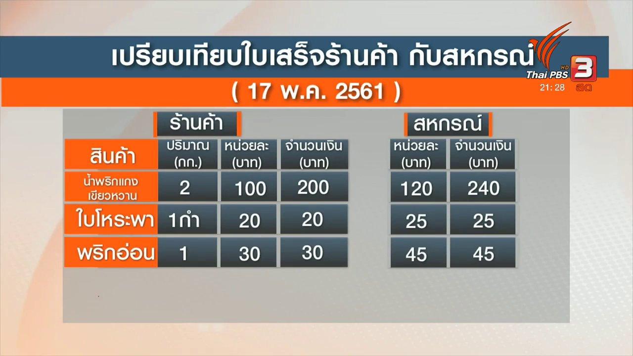 ที่นี่ Thai PBS - ขยายผลตรวจสอบทุจริตโครงการอาหารกลางวันเด็ก