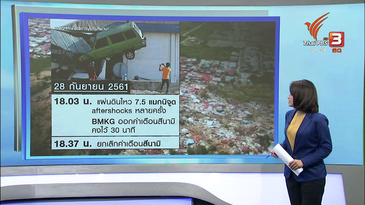ที่นี่ Thai PBS - ปัญหาระบบเตือนภัยสึนามิ อินโดนีเซีย
