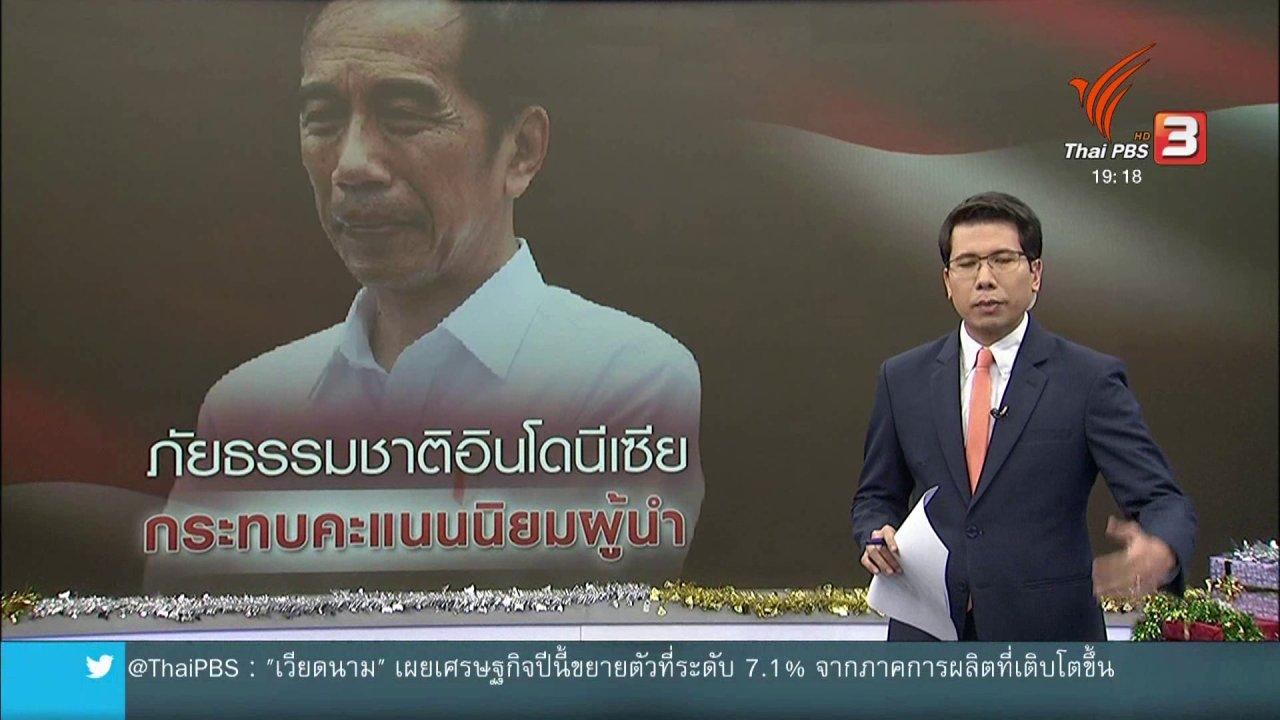 ข่าวค่ำ มิติใหม่ทั่วไทย - วิเคราะห์สถานการณ์ต่างประเทศ : 2561 ปีที่แสนบอบช้ำของอินโดนีเซีย