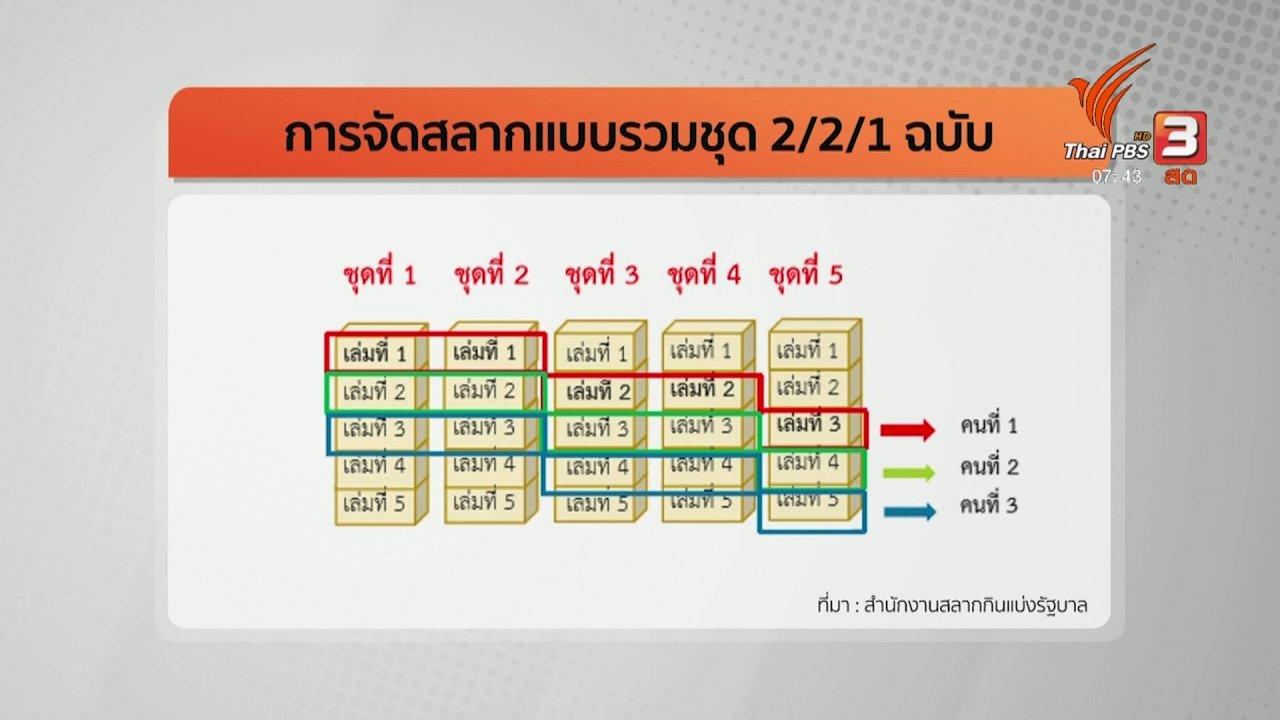 วันใหม่  ไทยพีบีเอส - ปากท้องต้องรู้ : ฟันธง หวยชุดรัฐบาล แก้ปัญหาสลากฯ แพงไม่ได้