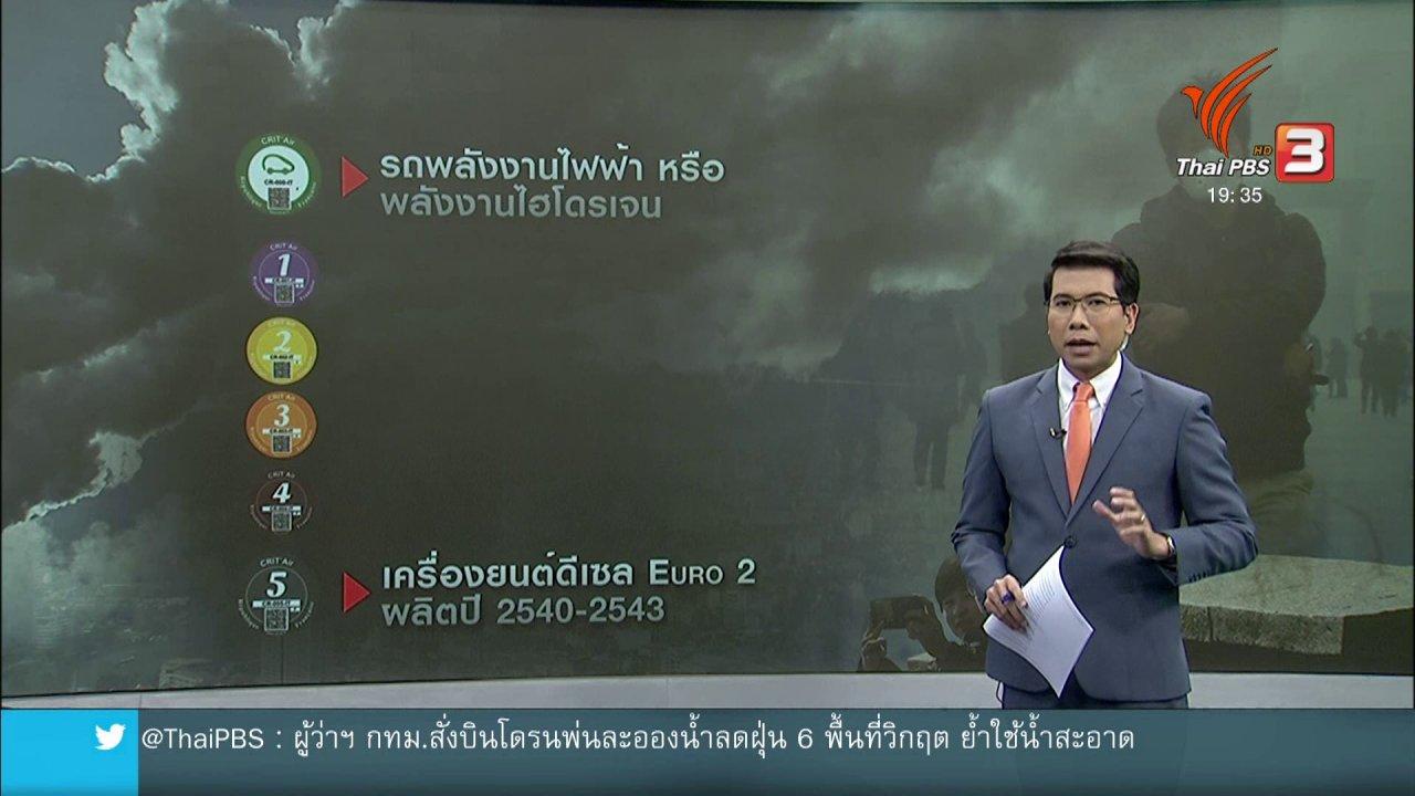ข่าวค่ำ มิติใหม่ทั่วไทย - วิเคราะห์สถานการณ์ต่างประเทศ  : ถอดบทเรียนแก้ปัญหามลพิษในต่างประเทศ