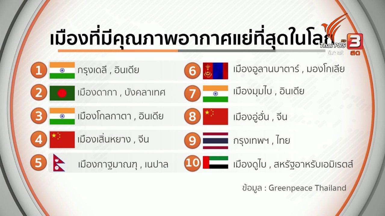 วันใหม่  ไทยพีบีเอส - C-site Report : การรับมือกับฝุ่นจากภาคพลเมือง