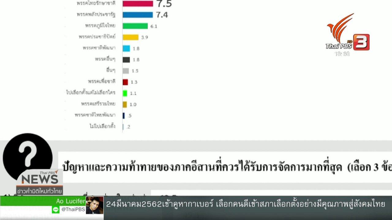 ข่าวค่ำ มิติใหม่ทั่วไทย - อีสานโพลสำรวจความนิยมพรรคการเมืองภาคอีสาน