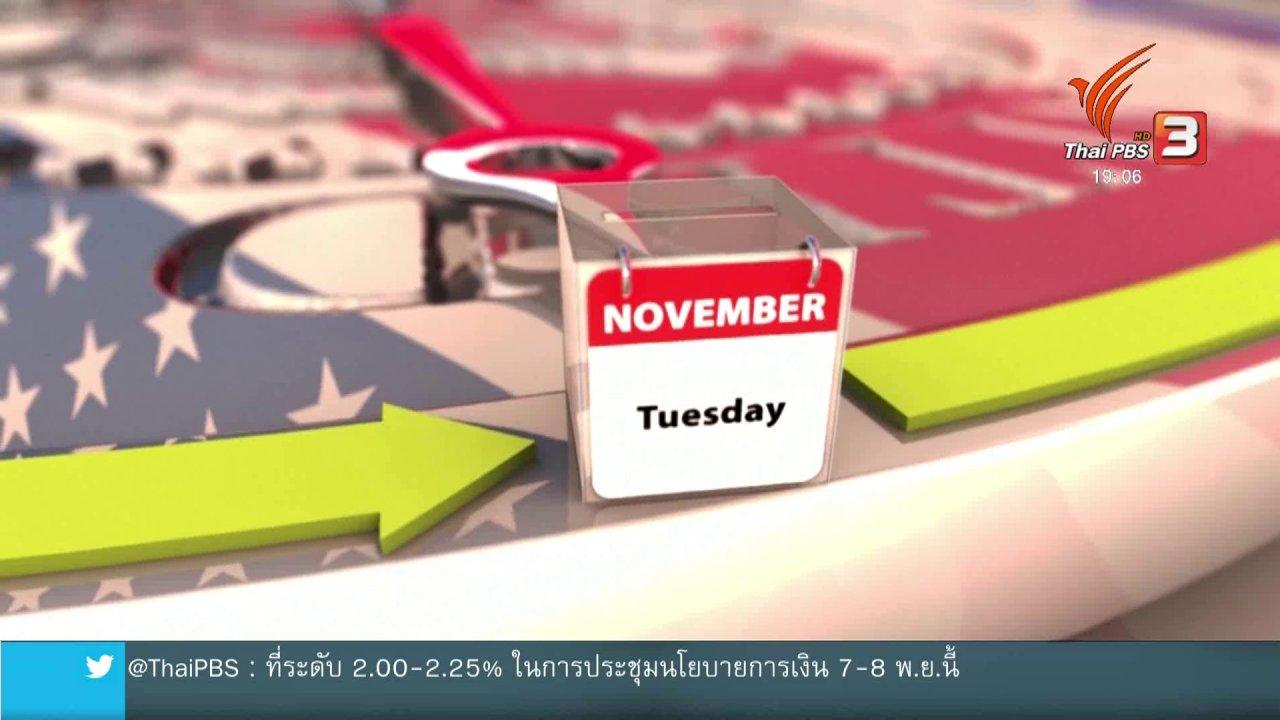 ข่าวค่ำ มิติใหม่ทั่วไทย - วิเคราะห์สถานการณ์ต่างประเทศ : รู้จักการเลือกตั้งกลางเทอมสหรัฐฯ