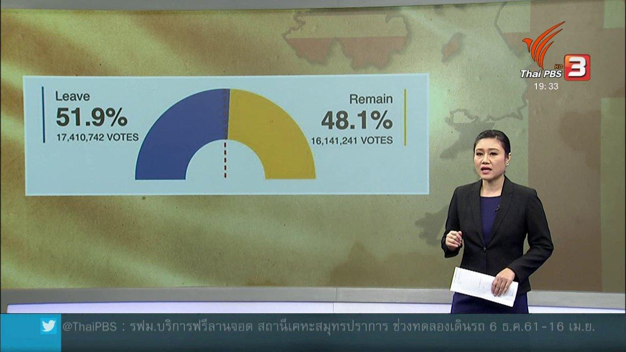 ข่าวค่ำ มิติใหม่ทั่วไทย - วิเคราะห์สถานการณ์ต่างประเทศ : ศาลยุติธรรมสหภาพยุโรปไฟเขียวให้ยุติ Brexit ได้
