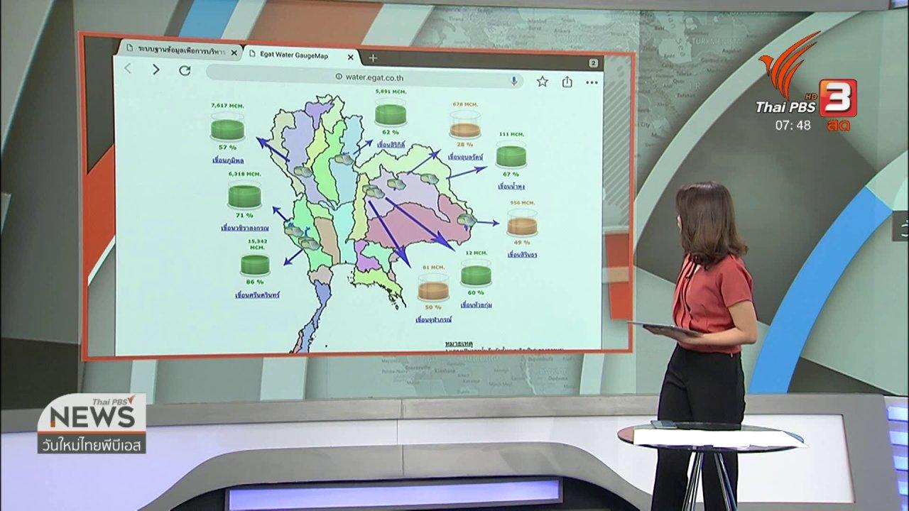 วันใหม่  ไทยพีบีเอส - C-site Report : เตือนสัญญาณภัยแล้งจากภาคพลเมือง