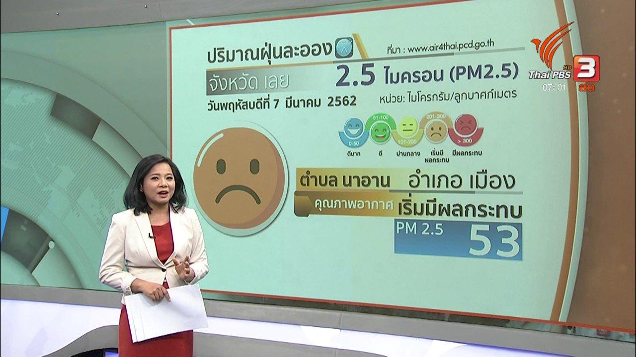 วันใหม่  ไทยพีบีเอส - ทวงคืนอากาศบริสุทธิ์ : หมอกควันภาคเหนือกับสุขภาพประชาชน