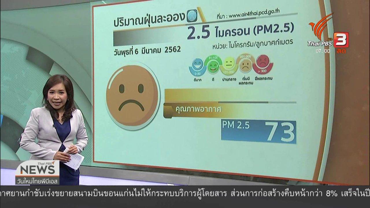 วันใหม่  ไทยพีบีเอส - ทวงคืนอากาศบริสุทธิ์ : เรียกร้องปรับค่ามาตรฐาน PM 2.5 ใหม่