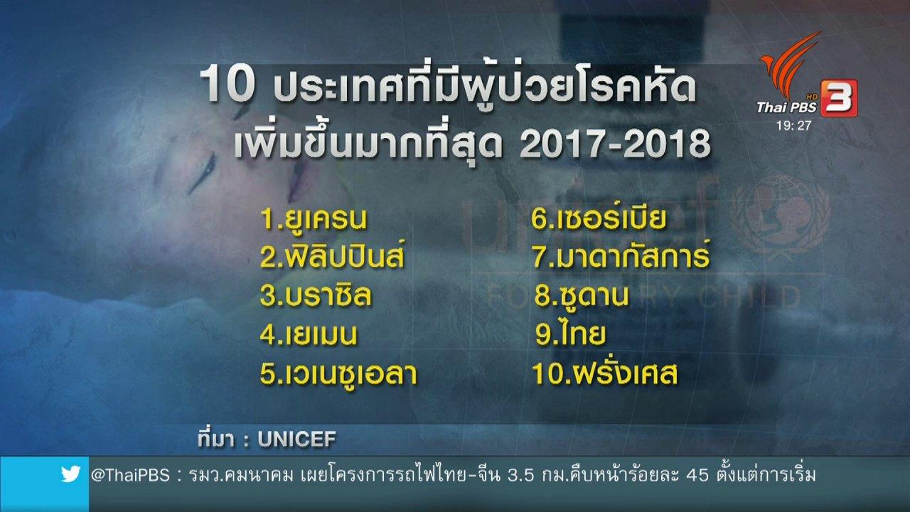 ข่าวค่ำ มิติใหม่ทั่วไทย - วิเคราะห์สถานการณ์ต่างประเทศ : ปัญหาโรคหัดระบาดลุกลามหลายชาติทั่วโลก