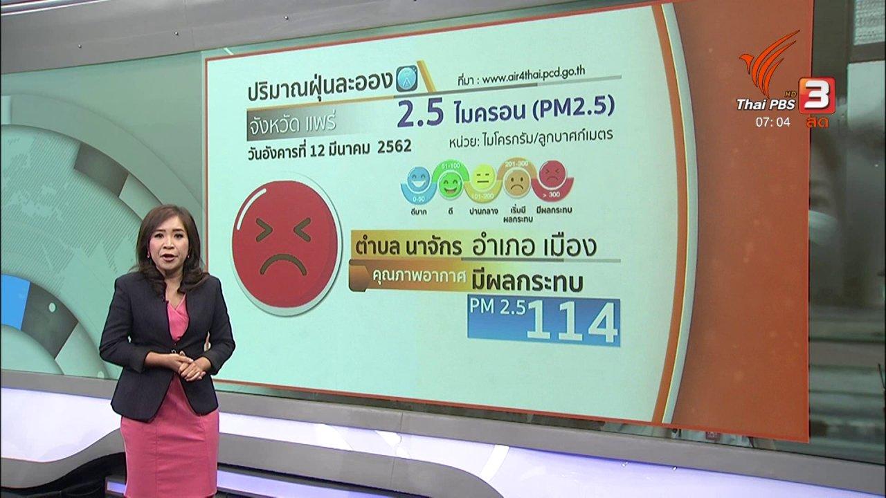 วันใหม่  ไทยพีบีเอส - ทวงคืนอากาศบริสุทธิ์ : พรรคการเมืองกับนโยบายแก้ฝุ่น PM 2.5