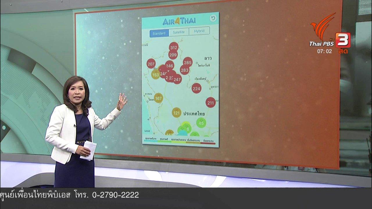 วันใหม่  ไทยพีบีเอส - ทวงคืนอากาศบริสุทธิ์ : ฝุ่นพิษในพื้นที่ภาคเหนือและอีสาน