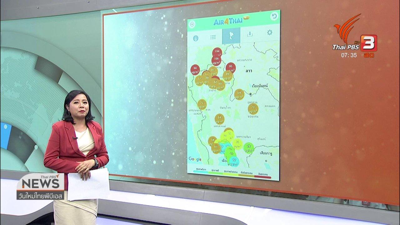 วันใหม่  ไทยพีบีเอส - ทวงคืนอากาศบริสุทธิ์ : นวัตกรรมลำปางลดฝุ่น PM 2.5