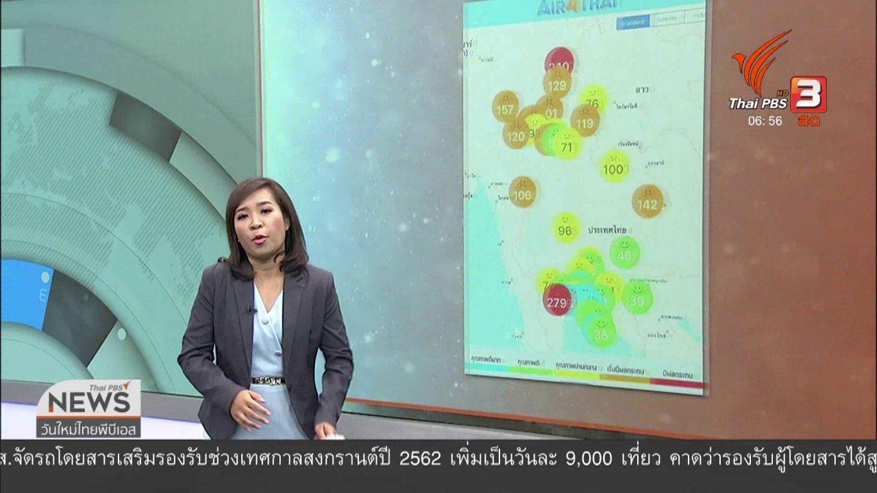 วันใหม่  ไทยพีบีเอส - ทวงคืนอากาศบริสุทธิ์ : ประชาชนภาคเหนือฉีดพ่นน้ำลดฝุ่น
