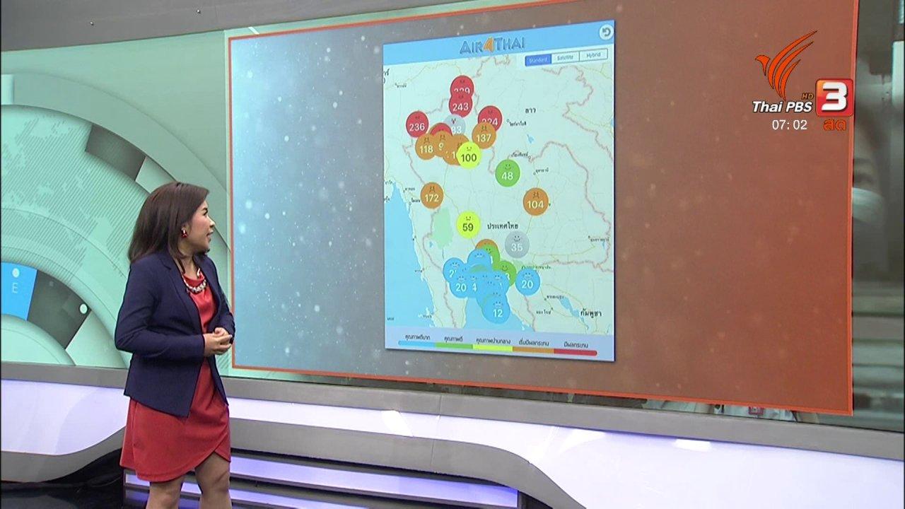 วันใหม่  ไทยพีบีเอส - ทวงคืนอากาศบริสุทธิ์ : ปัญหาฝุ่นช่วงเลือกตั้ง