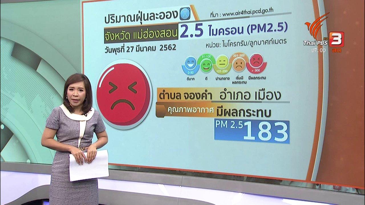 วันใหม่  ไทยพีบีเอส - ทวงคืนอากาศบริสุทธิ์ : แยกขยะเพื่อลดการเผาขยะ