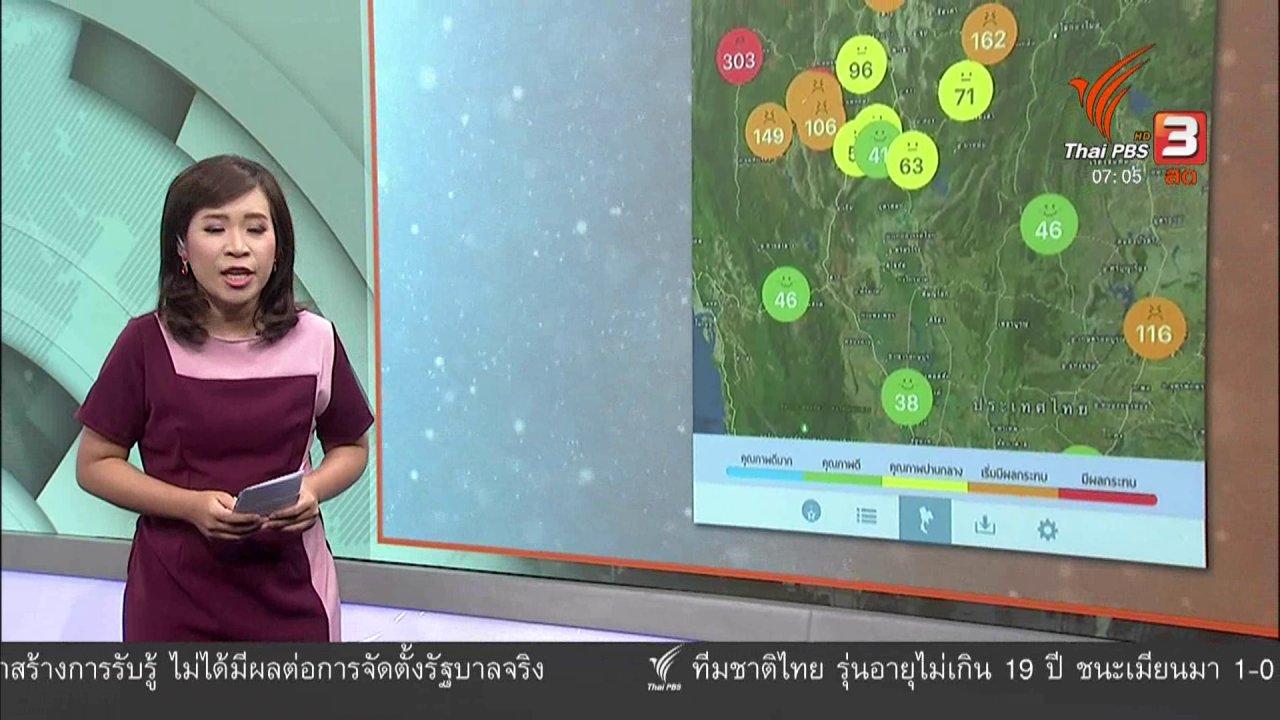 วันใหม่  ไทยพีบีเอส - ทวงคืนอากาศบริสุทธิ์ : ฝนหลวงเชียงใหม่ลดหมอกควัน