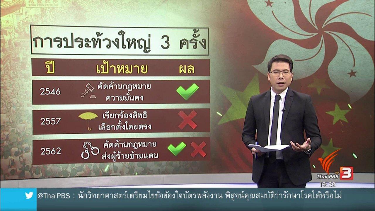 ข่าวค่ำ มิติใหม่ทั่วไทย - วิเคราะห์สถานการณ์ต่างประเทศ : ย้อนรอยประท้วงใหญ่ฮ่องกง: สำเร็จ หรือ ล้มเหลว