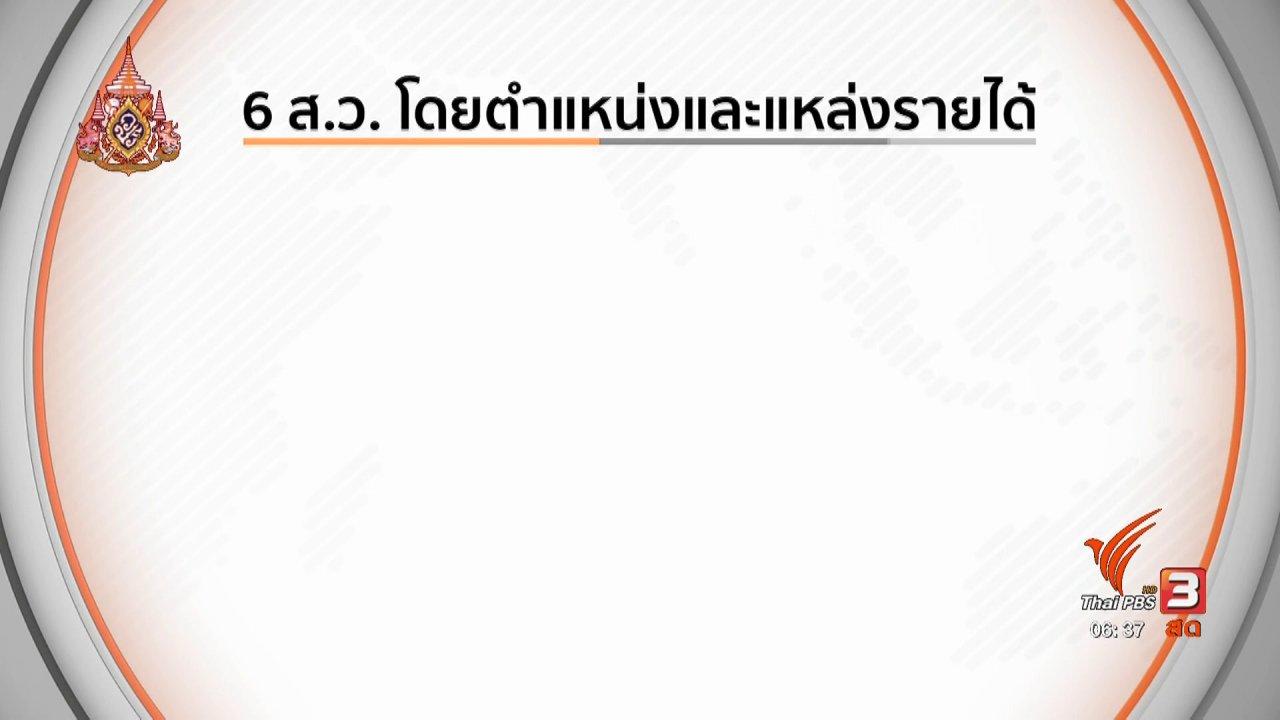 วันใหม่  ไทยพีบีเอส - มุม(การ)เมือง : เปิดรายชื่อได้ 6 ส.ว. โดยตำแหน่ง