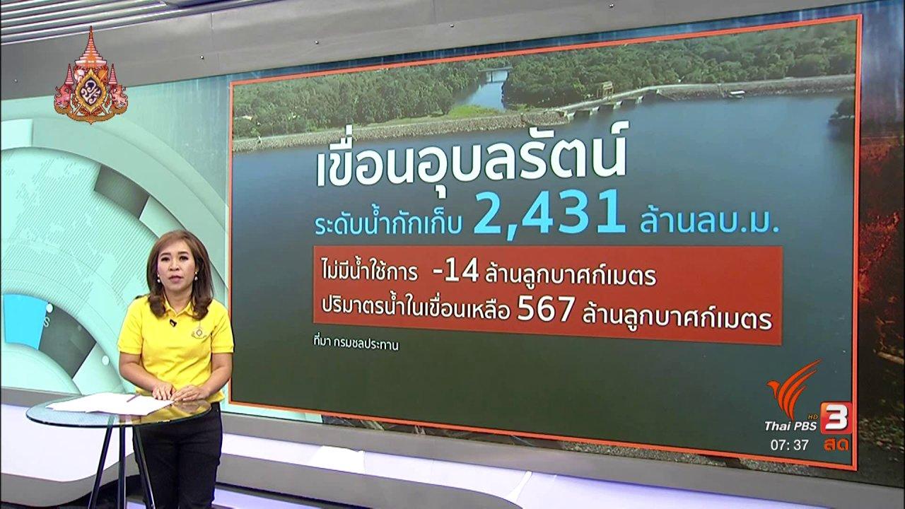 วันใหม่  ไทยพีบีเอส - ส่องความเสี่ยง :ทางออกสถานการณ์ภัยแล้งฤดูฝน