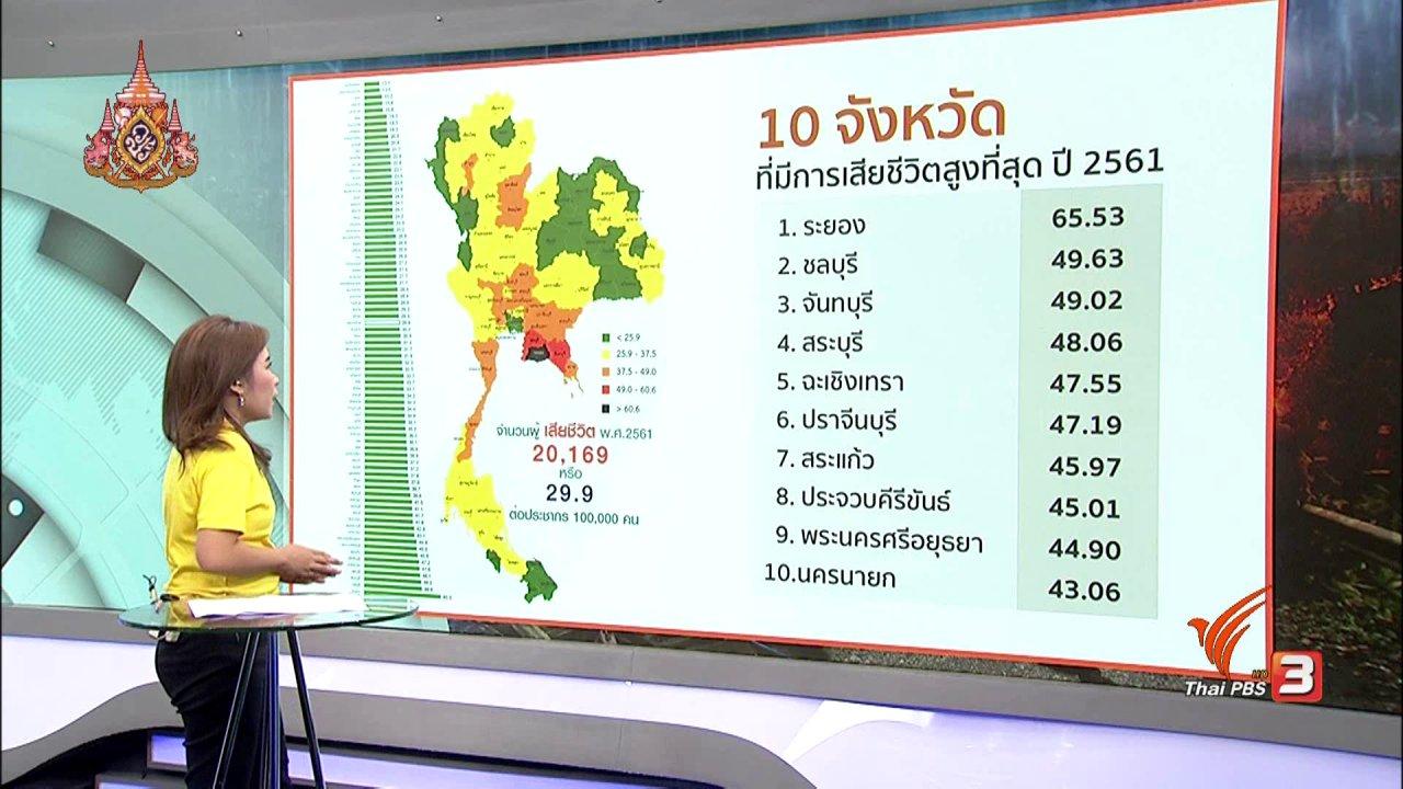 วันใหม่  ไทยพีบีเอส - ส่องความเสี่ยง : เสนอรัฐแก้ปัญหาอุบัติเหตุทางถนน