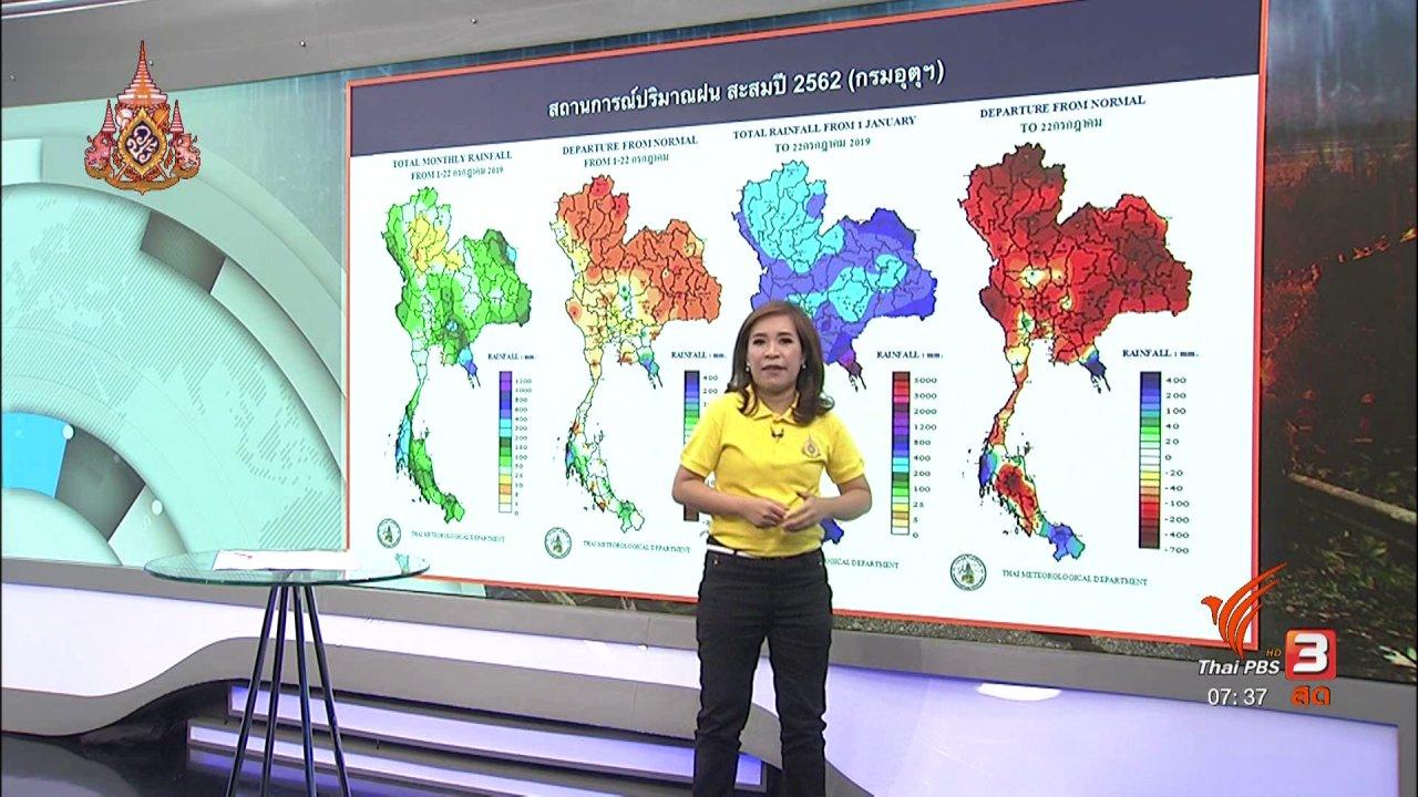 วันใหม่  ไทยพีบีเอส - ส่องความเสี่ยง : สถานการณ์ภัยแล้งวิกฤติหนัก