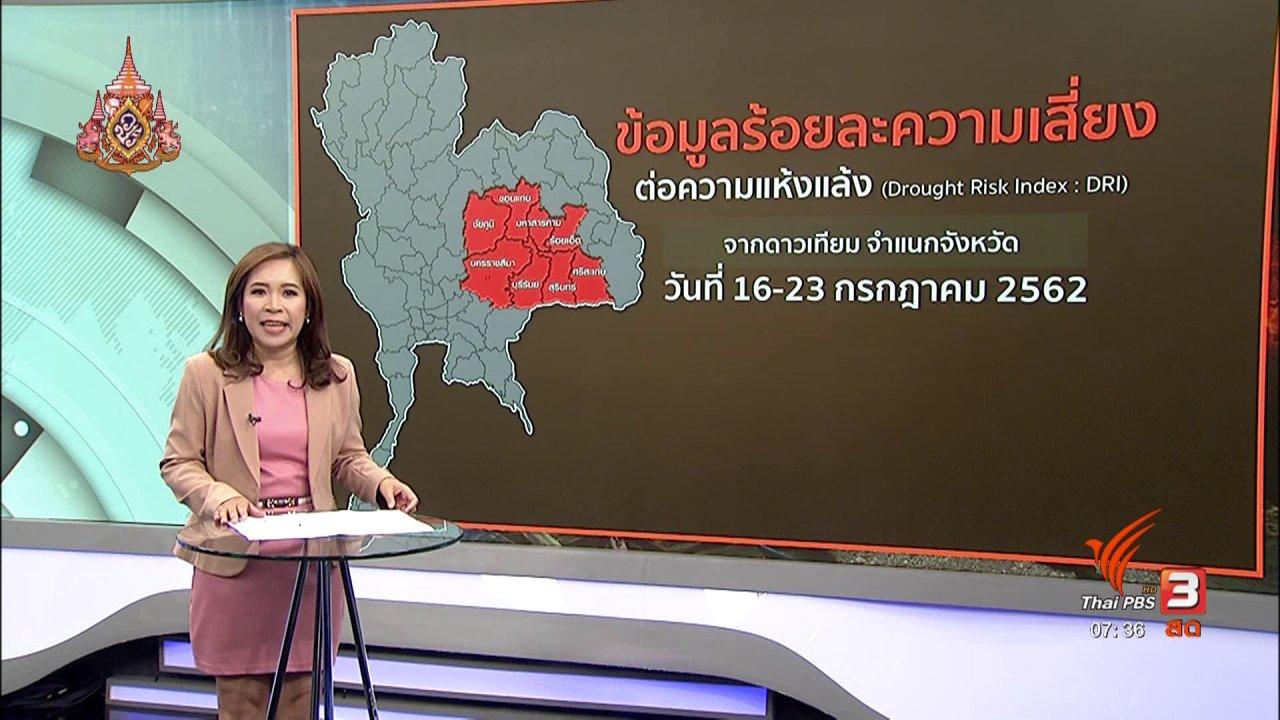 วันใหม่  ไทยพีบีเอส - ส่องความเสี่ยง : อีสานภัยแล้ง น้ำไม่พอ นาข้าวเสียหาย