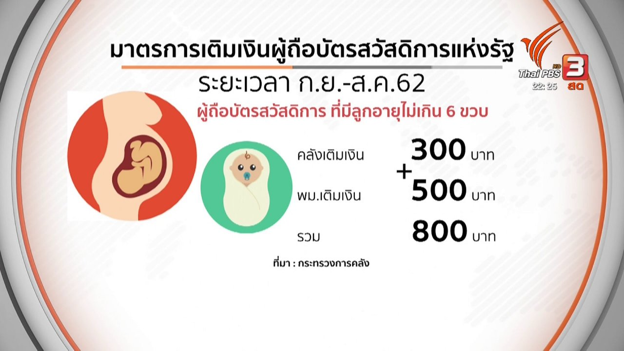 ที่นี่ Thai PBS - ครม.เศรษฐกิจ อัดฉีดงบฯ 3 แสนล้านบาท
