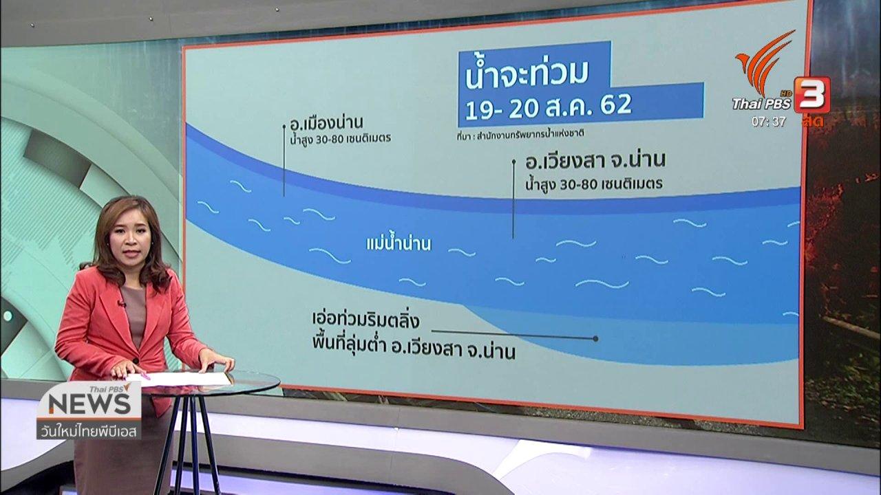 วันใหม่  ไทยพีบีเอส - ส่องความเสี่ยง : สร้างอ่างเก็บน้ำบ้านป่าละอูบรรเทาแล้งท่วม