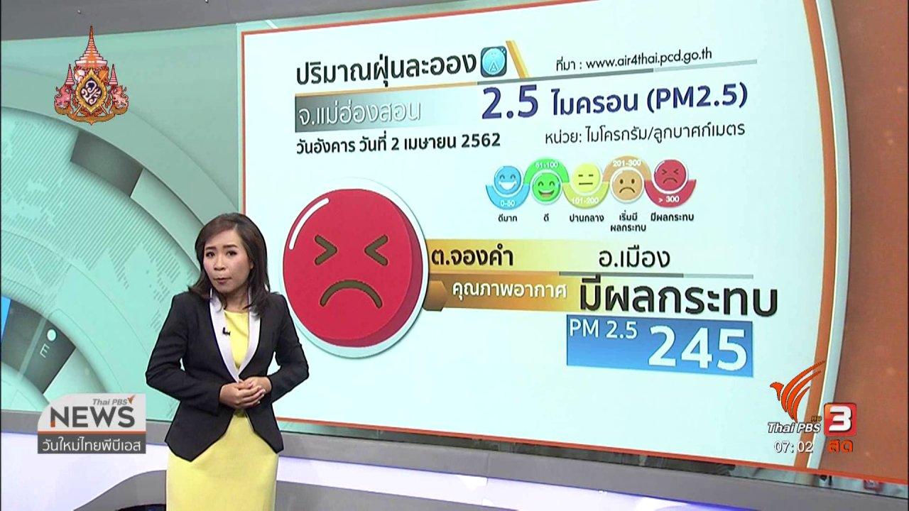 วันใหม่  ไทยพีบีเอส - ทวงคืนอากาศบริสุทธิ์ : เส้นทางการแก้ปัญหาฝุ่น PM 2.5