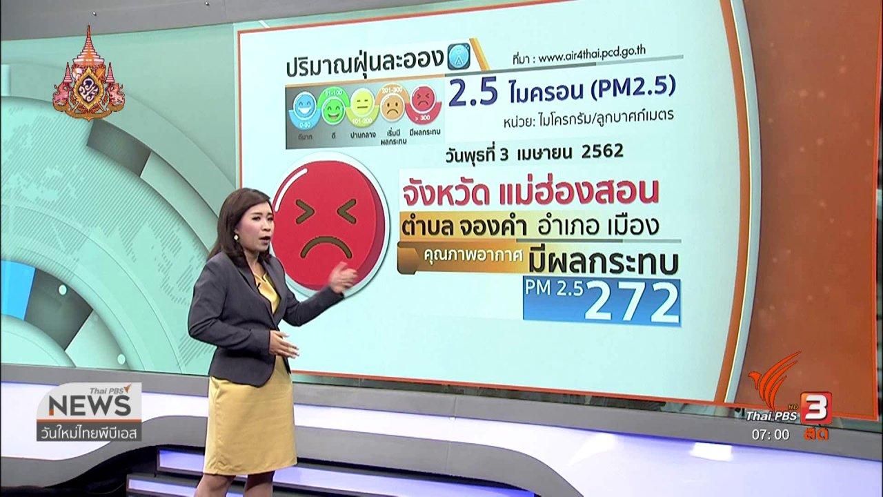 วันใหม่  ไทยพีบีเอส - ทวงคืนอากาศบริสุทธิ์ : เดินไม่ทันปัญหา