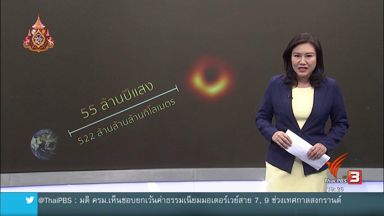 """ข่าวค่ำ มิติใหม่ทั่วไทย - วิเคราะห์สถานการณ์ต่างประเทศ : เบื้องหลังความสำเร็จภาพถ่าย """"หลุมดำ"""" ภาพแรกของโลก"""
