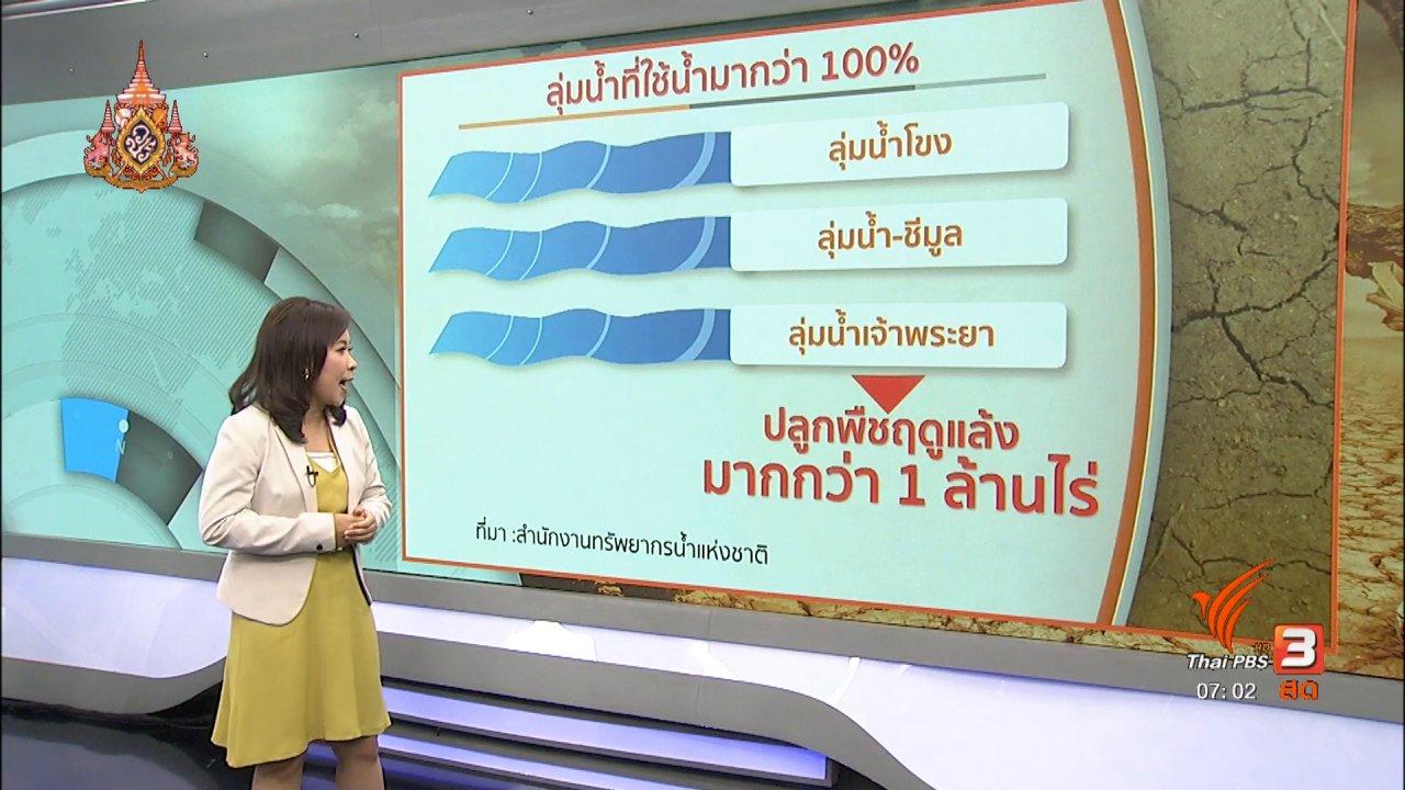 วันใหม่  ไทยพีบีเอส - รวมใจฝ่าภัยแล้ง : เร่งปลูกข้าวรอบใหม่ก่อนเข้าฤดูฝน