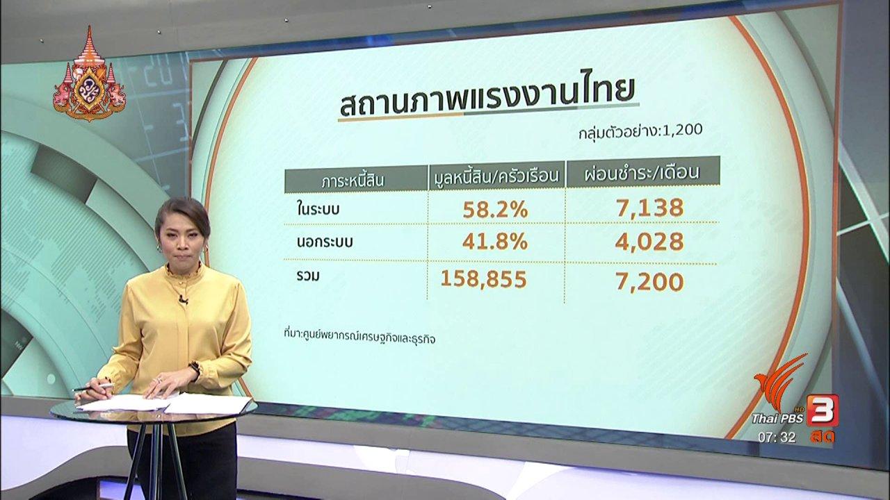 วันใหม่  ไทยพีบีเอส - ลงทุนทำกิน : จับตา ครม.เคาะมาตรการกระตุ้นเศรษฐกิจ