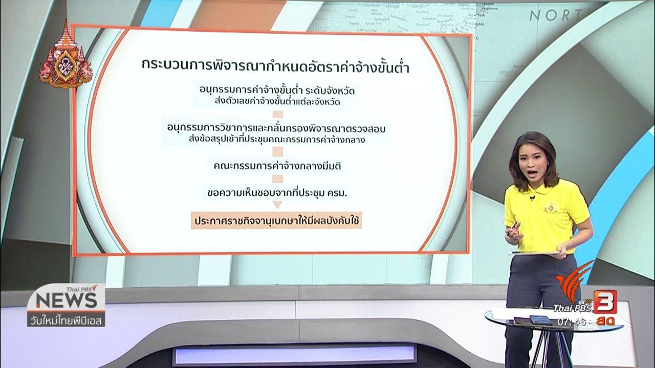 วันใหม่  ไทยพีบีเอส - C-site Report : ความเคลื่อนไหววันแรงงาน