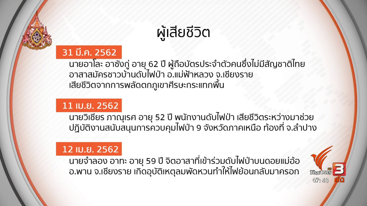 วันใหม่  ไทยพีบีเอส - C-site Report : อาสาสมัครดับไฟป่าภาคเหนือ