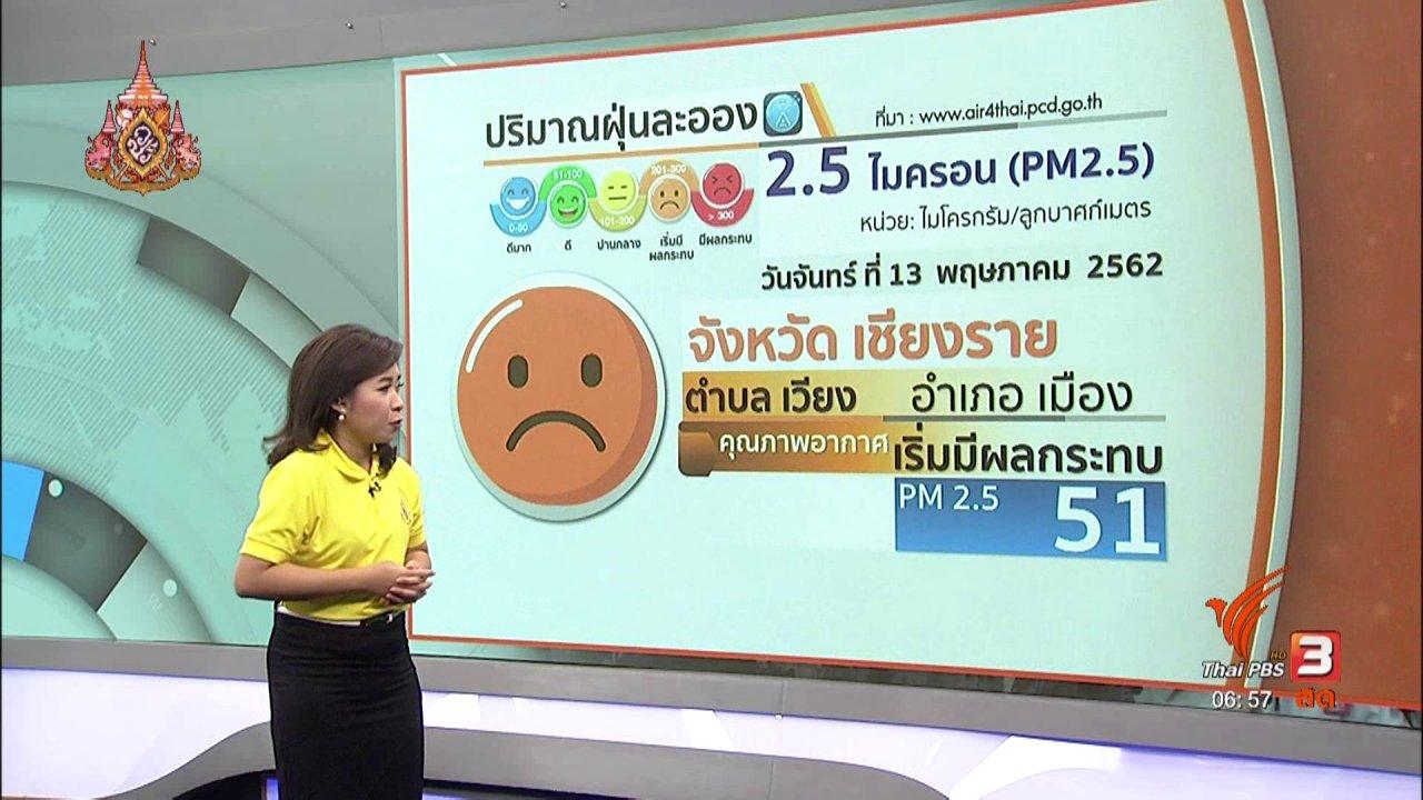 วันใหม่  ไทยพีบีเอส - ทวงคืนอากาศบริสุทธิ์ : เปิดสมุดปกขาวอากาศสะอาด แก้ฝุ่น PM 2.5