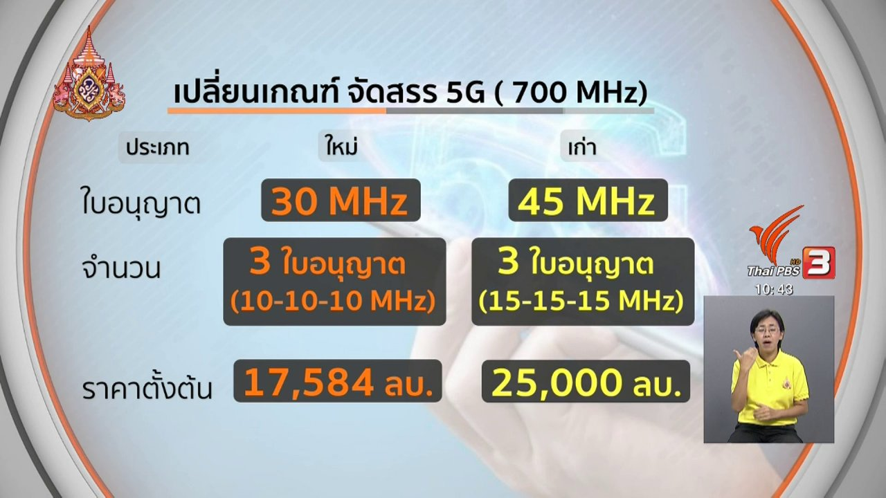 จับตาสถานการณ์ - ปรับหลักเกณฑ์ 5G คลื่น 700 MHz