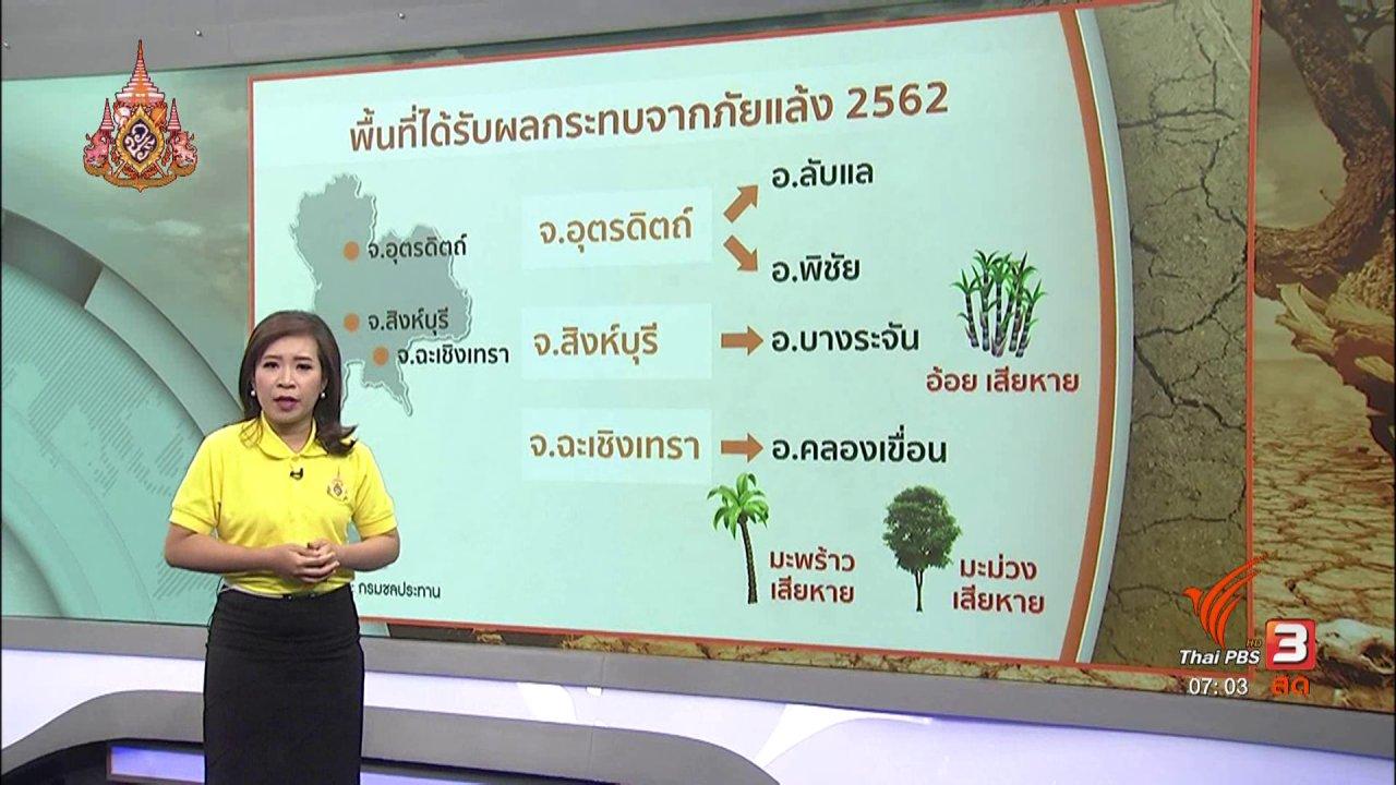 วันใหม่  ไทยพีบีเอส - รวมใจฝ่าภัยแล้ง : ภัยแล้งกระทบพืชสวนและผลไม้บางส่วน