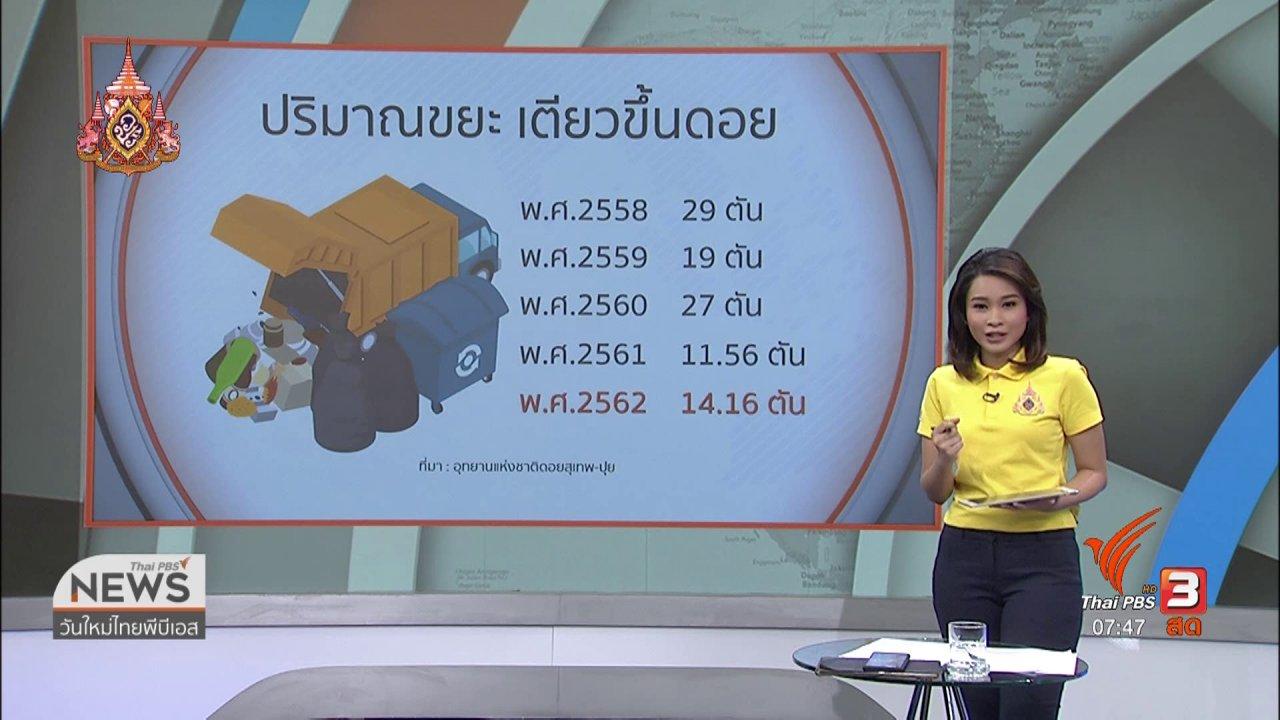วันใหม่  ไทยพีบีเอส - C-site Report : การจัดการขยะในประเพณีเตียวขึ้นดอยสุเทพ