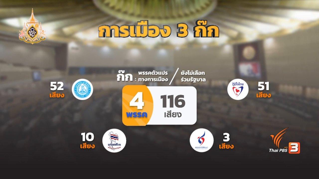 ห้องข่าว ไทยพีบีเอส NEWSROOM - การเมืองหลังเปิดสภา คาดการณ์รัฐบาลเสียงปริ่มน้ำ