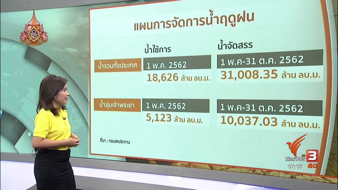 วันใหม่  ไทยพีบีเอส - แผนจัดการน้ำในฤดูฝน : รวมใจฝ่าภัยแล้ง