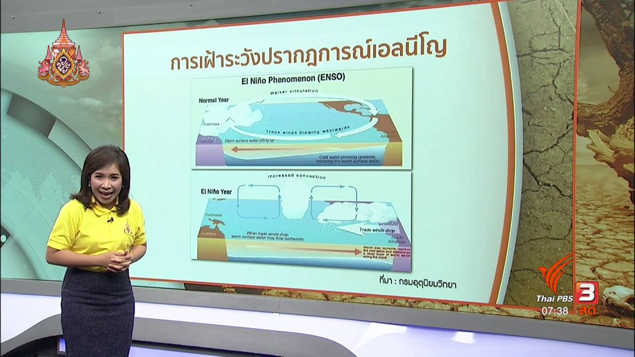 วันใหม่  ไทยพีบีเอส - รวมใจฝ่าภัยแล้ง : คาดว่าภัยแล้งยาวนานถึงกรกฎาคม