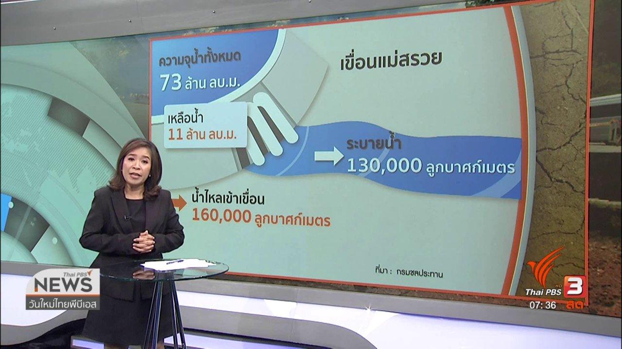 วันใหม่  ไทยพีบีเอส - วิเคราะห์แผ่นดินไหว : บทเรียนสิ่งปลูกสร้าง 5 ปีแผ่นดินไหวเชียงราย