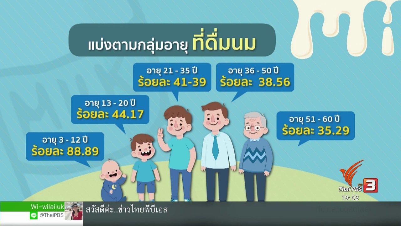 ข่าวค่ำ มิติใหม่ทั่วไทย - ความเข้าใจคลาดเคลื่อนสาเหตุคนไทยดื่มนมลดลง